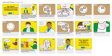 Introduction storyboard, The Marie Curie Cream Cracker Challenge