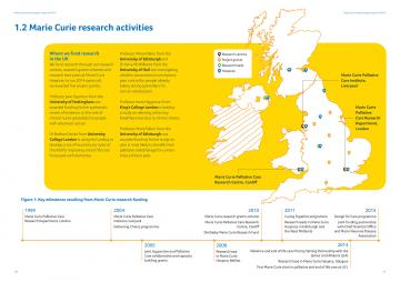 Pages 10-11, Research impact report 2014-15