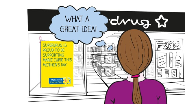Mother's Day animation, Superdrug partnership extension pitch