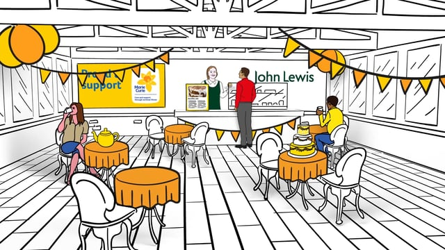 Tea party animation: café, John Lewis pitch