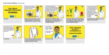 Training storyboard, The Marie Curie Cream Cracker Challenge